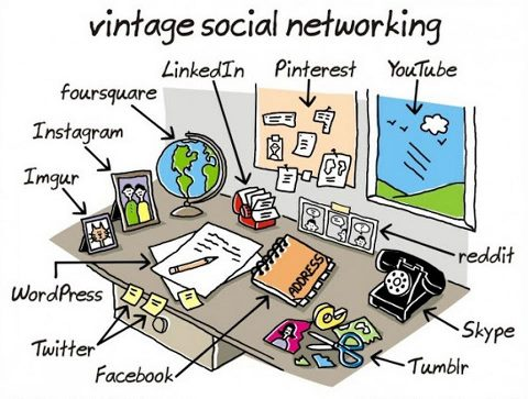 Vintage Social Networking in 1 Picture